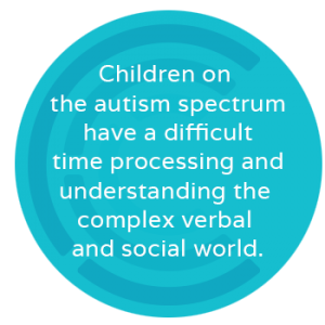 children on the autism spectrum