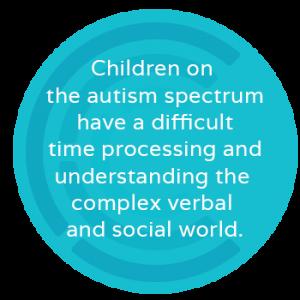 Children With Autism Find Understanding >> Parenting Children With Autism Caravel Autism Health